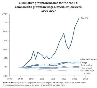 Microsoft-Excel-Krugman-fig-4.xlsx-Read-Only_2011-11-03_11-55-15