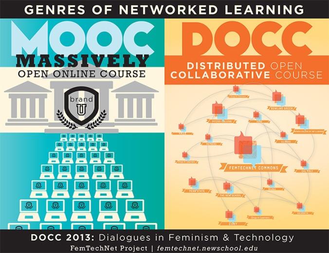 MOOCvsDOCC_Infographic